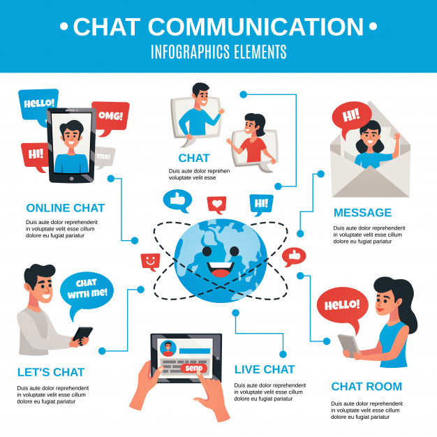 Dynamic electronic chat communication infographics Free Vector