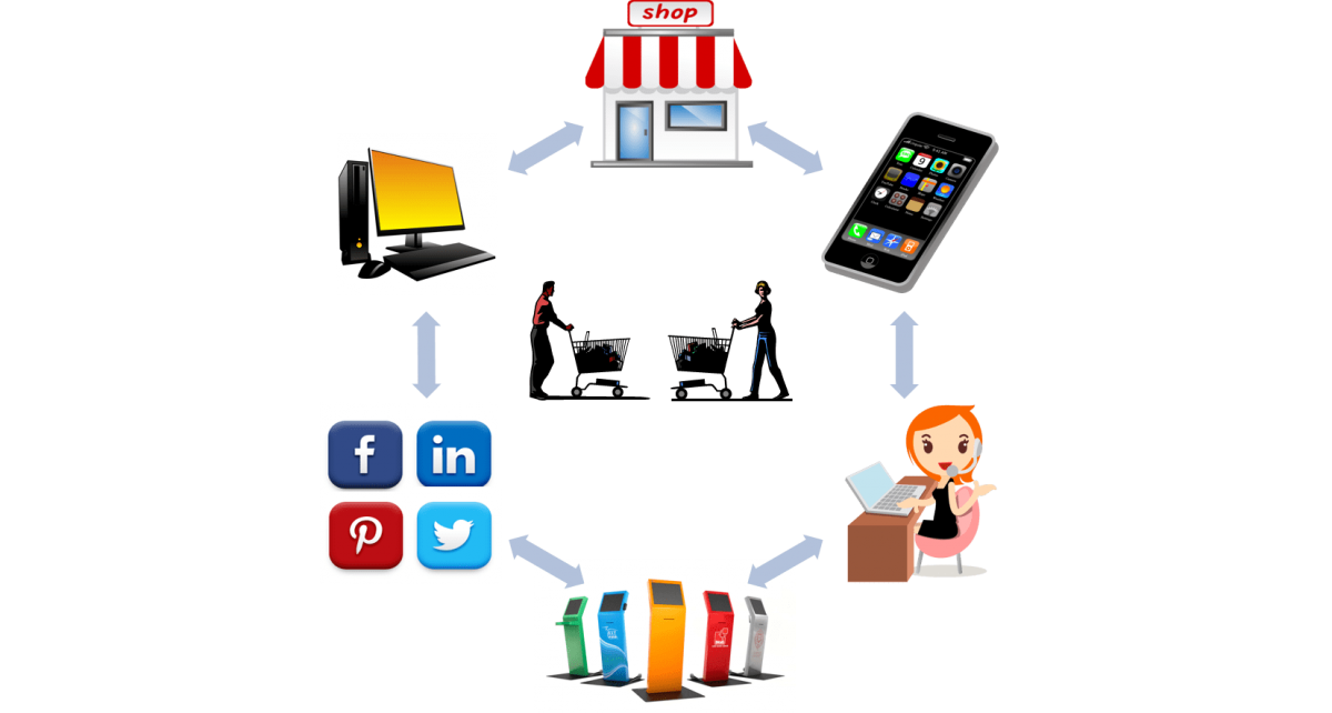 Vai Trò Của Distribution Channels