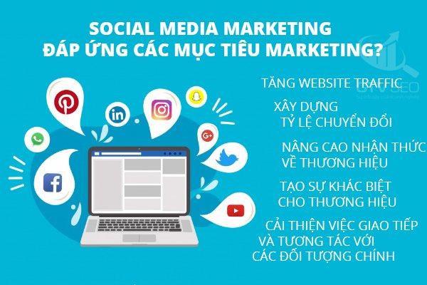 Sự đa dạng của mạng xã hội giúp đạt mục tiêu Marketing tốt hơn