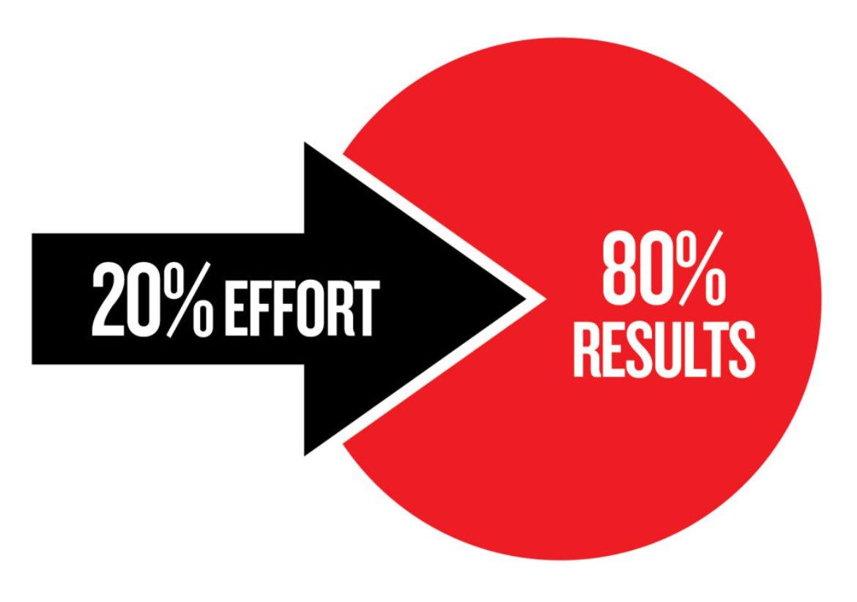 Nguyên tắc Perato: 20% nỗ lực sẽ tạo ra đến 80% thành quả