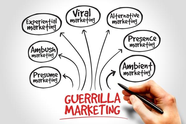 Các thể loại marketing du kích